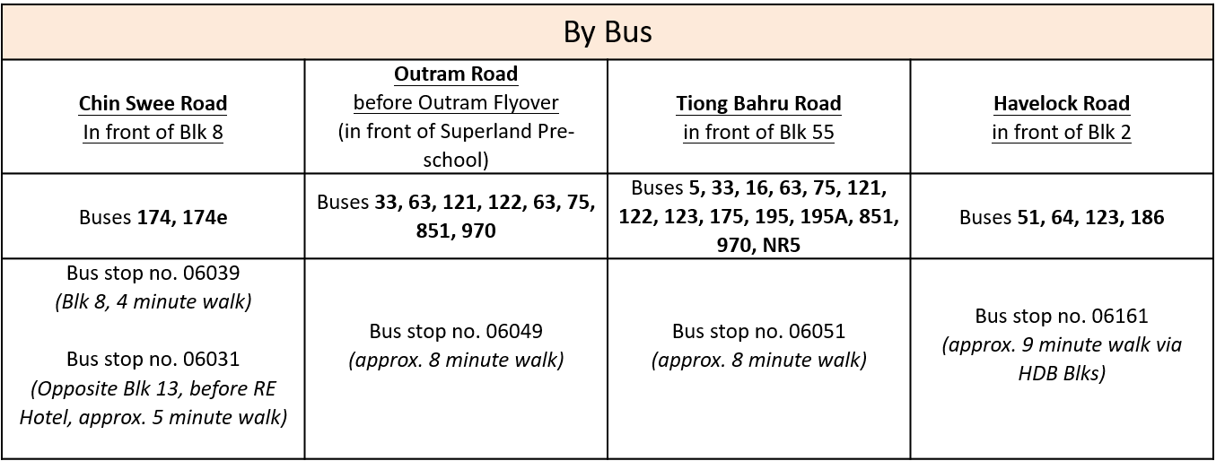 By Bus.png